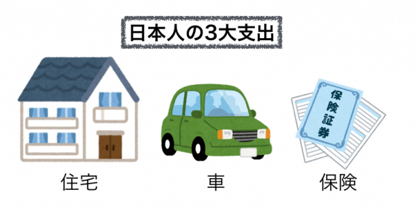 日本人の3大支出イメージ
